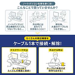 [USB-C+USB-A オス→メス HDMIx2 / LAN / φ3.5mmx2 / USB-Ax6 / USB-B] ドッキングステーション   USB-CVDK7