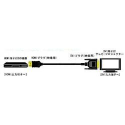 VX-HD215(HDMI-DVI変換ケーブル/1.5m)