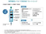 還元水素水生成器 TK-HS70-W パールホワイト