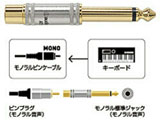 AT514CM(モノラルピン-モノラル標準変換プラグ)