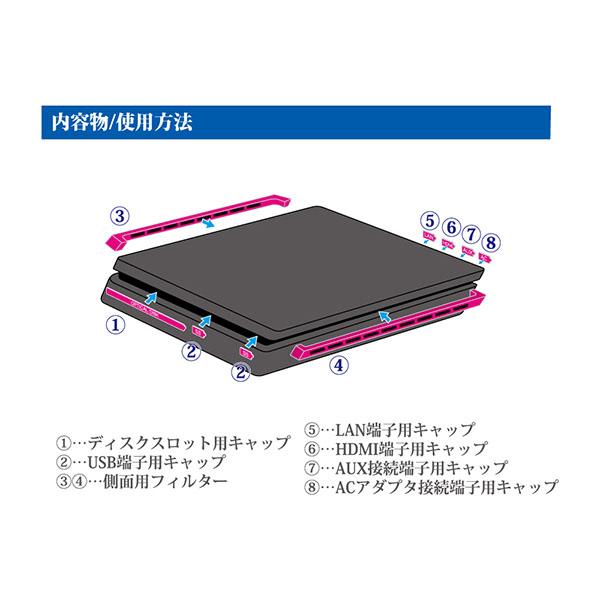 PS4用ホコリフィルター (CUH-2000シリーズ用) [BKS-ANSPF002] 【ビックカメラグループオリジナル】_2