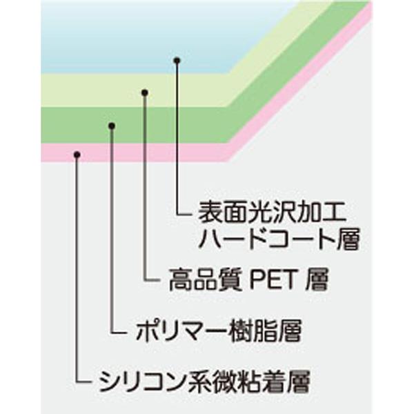 【在庫限り】 New3DS用 液晶保護フィルム 光沢タイプ [BKS-N3DSKF] 【ビックカメラグループオリジナル】_2