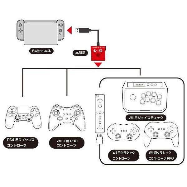 Switch/PS4用 スーパーコンバーター (WiiU・Wii用コントローラ対応) [CC-NSSCV-RD] [Switch/PS4]_2