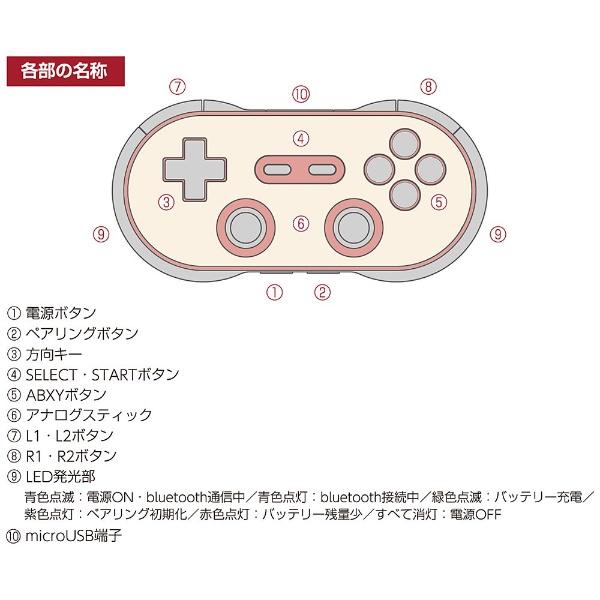 【在庫限り】 FC30 PRO GAME CONTROLLER【レトロフリーク】_4