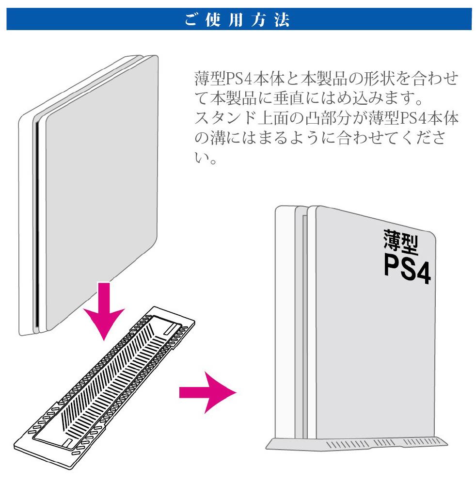 【在庫限り】 PS4用 ホコリフィルター(ホワイト) BKS-ANSPF007[PS4(CUH-2000/CUH-2100/CUH-2200)] BKS-ANSPF0 【ビックカメラグループオリジナル】_3