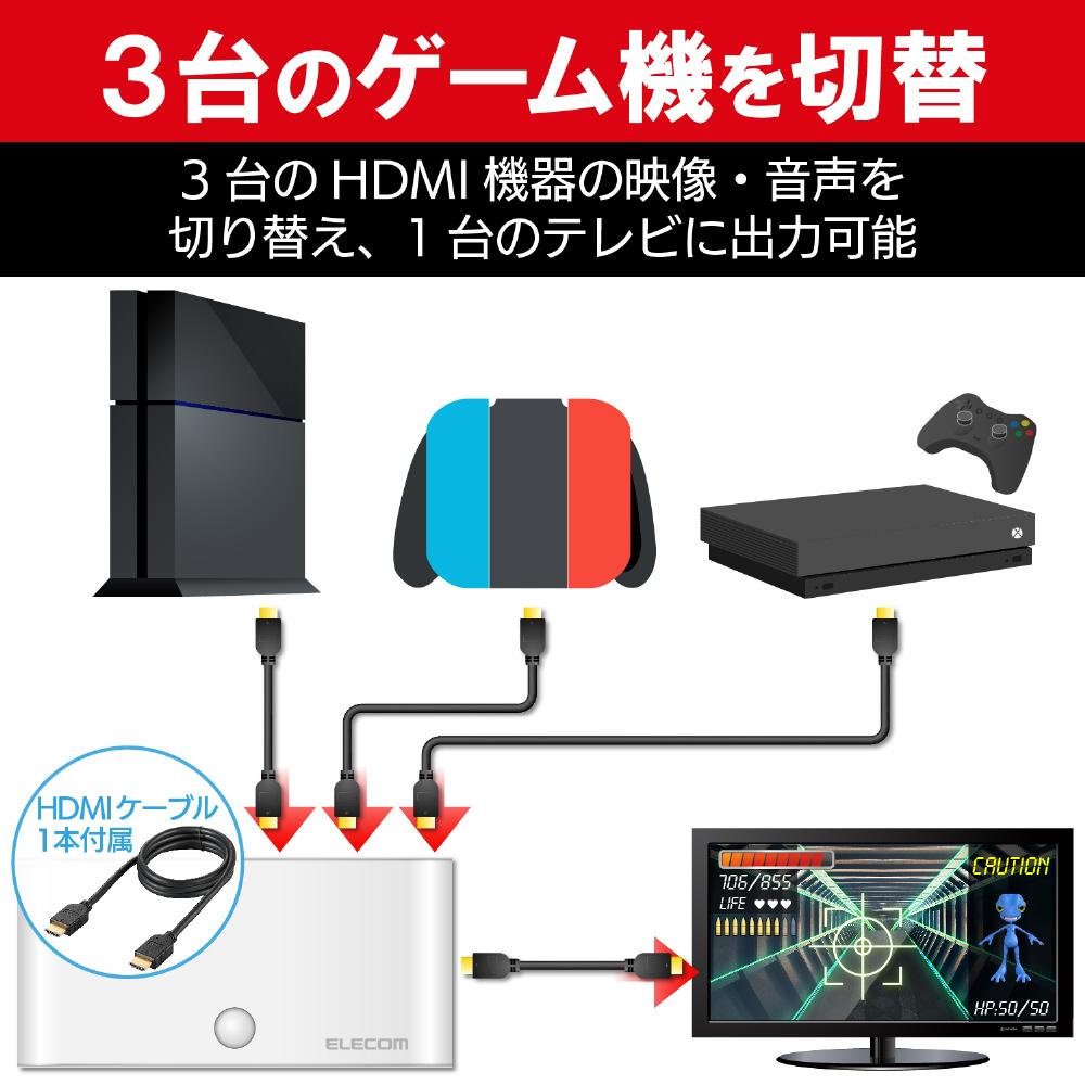 エレコム HDMI切替器 ホワイト 【PS4/PS3/XboxOne/Xbox360/Wii U】 [GM-DHSW31WH]_2
