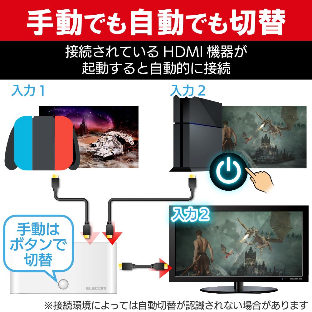 エレコム HDMI切替器 ホワイト 【PS4/PS3/XboxOne/Xbox360/Wii U】 [GM-DHSW31WH]_3