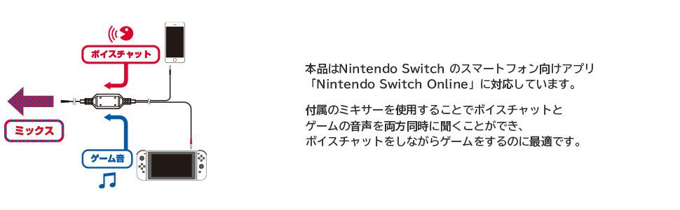 ホリ ゲーミングヘッドセット ハイグレード for Nintendo Switch レッド NSW-200 NSW-200 レッド_10