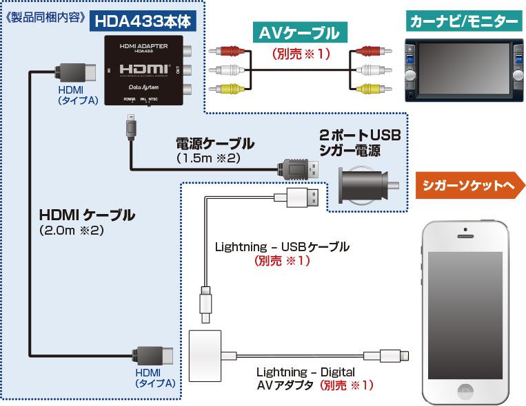 HDMI変換アダプター (iOS: Apple Lightningコネクタ搭載端末用) HDA433-A