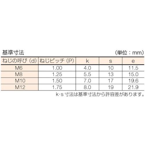 ボルト m8